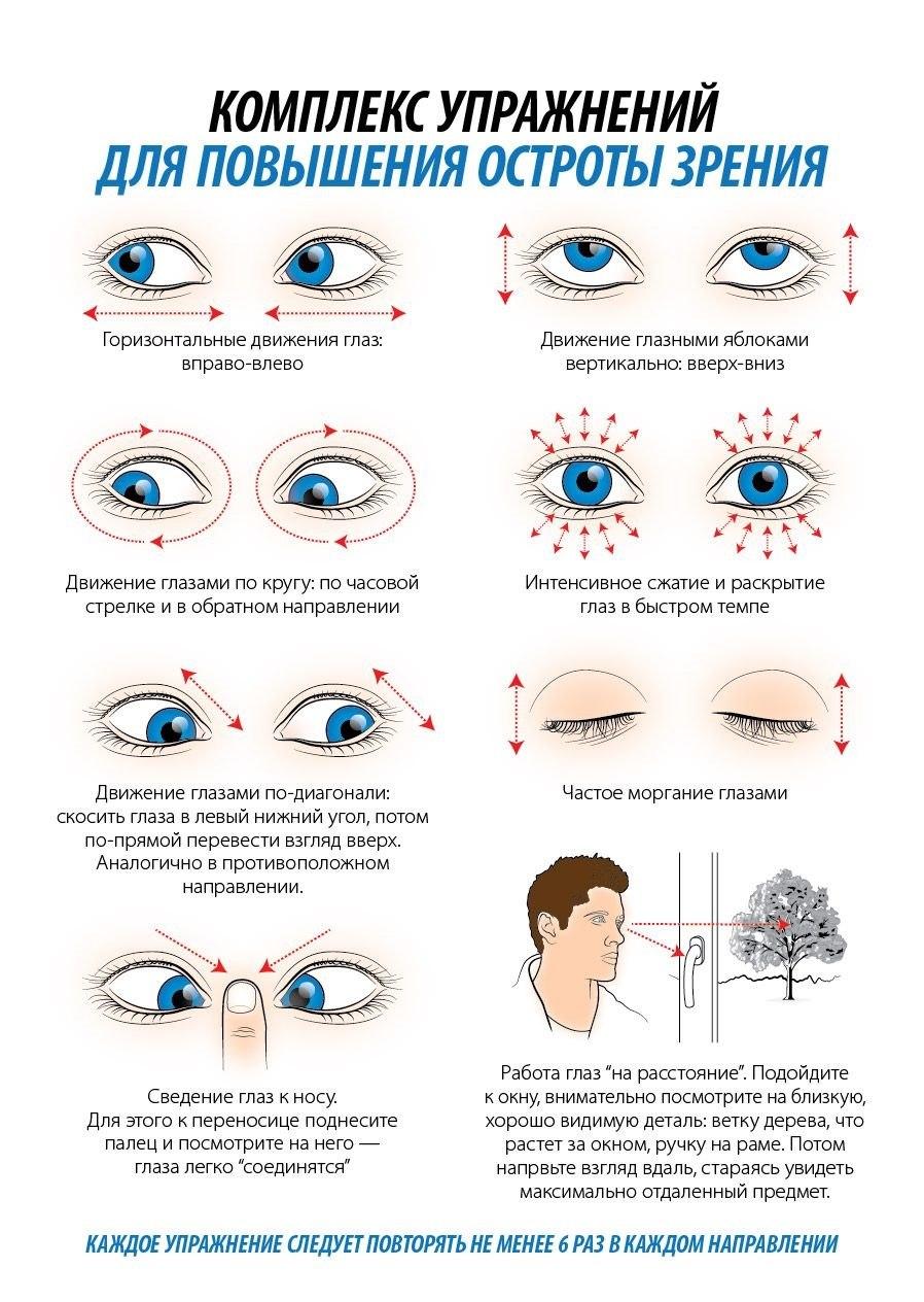 Шесть самых простых способов сохранить хорошее зрение до